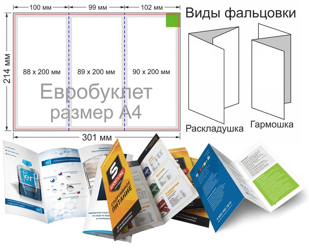 Технологические требования к макетам в Москве | фото 1