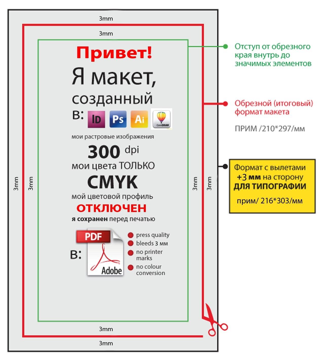 Технологические требования к макетам в Москве | фото 4