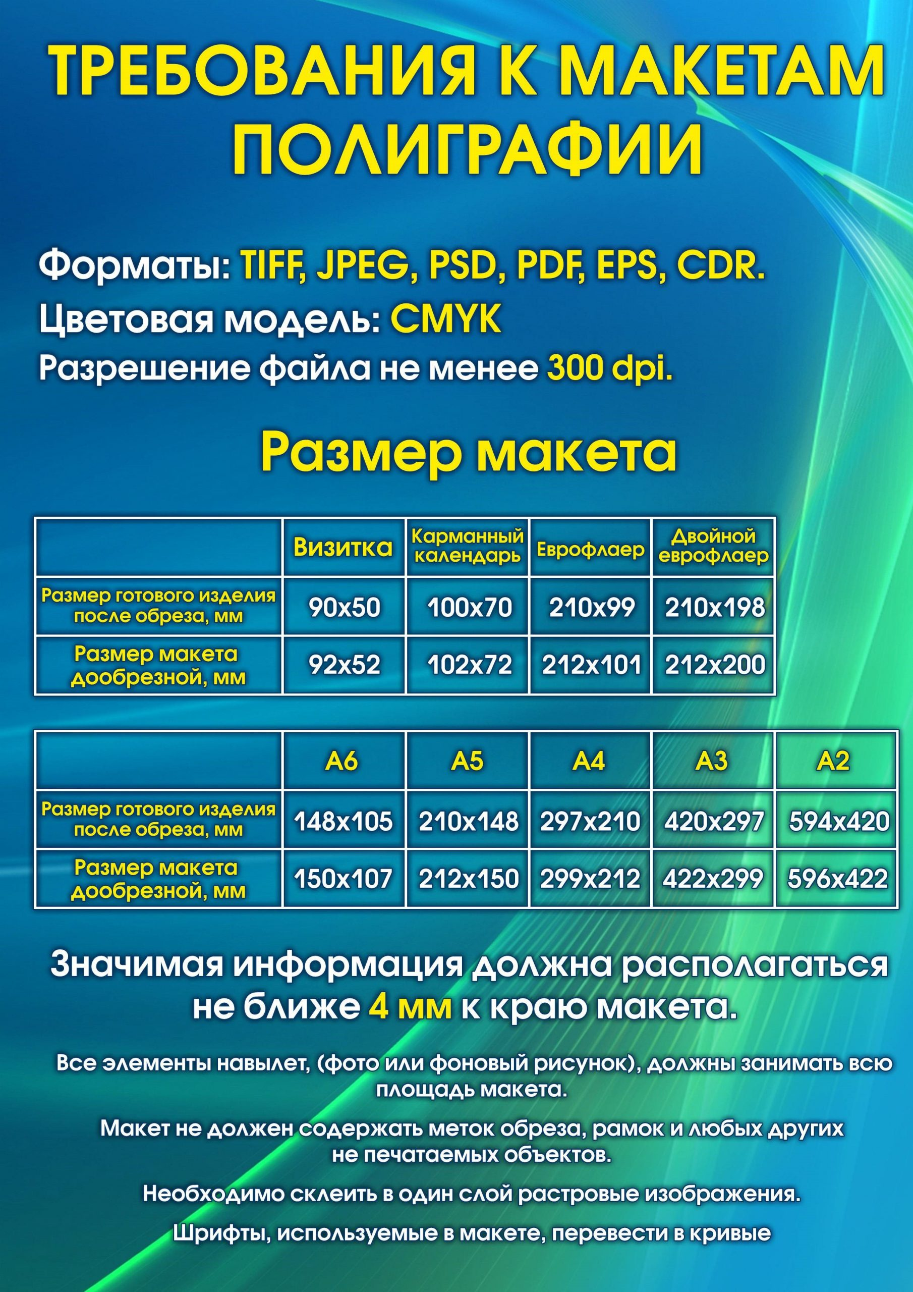 Технологические требования к макетам в Москве | фото 2