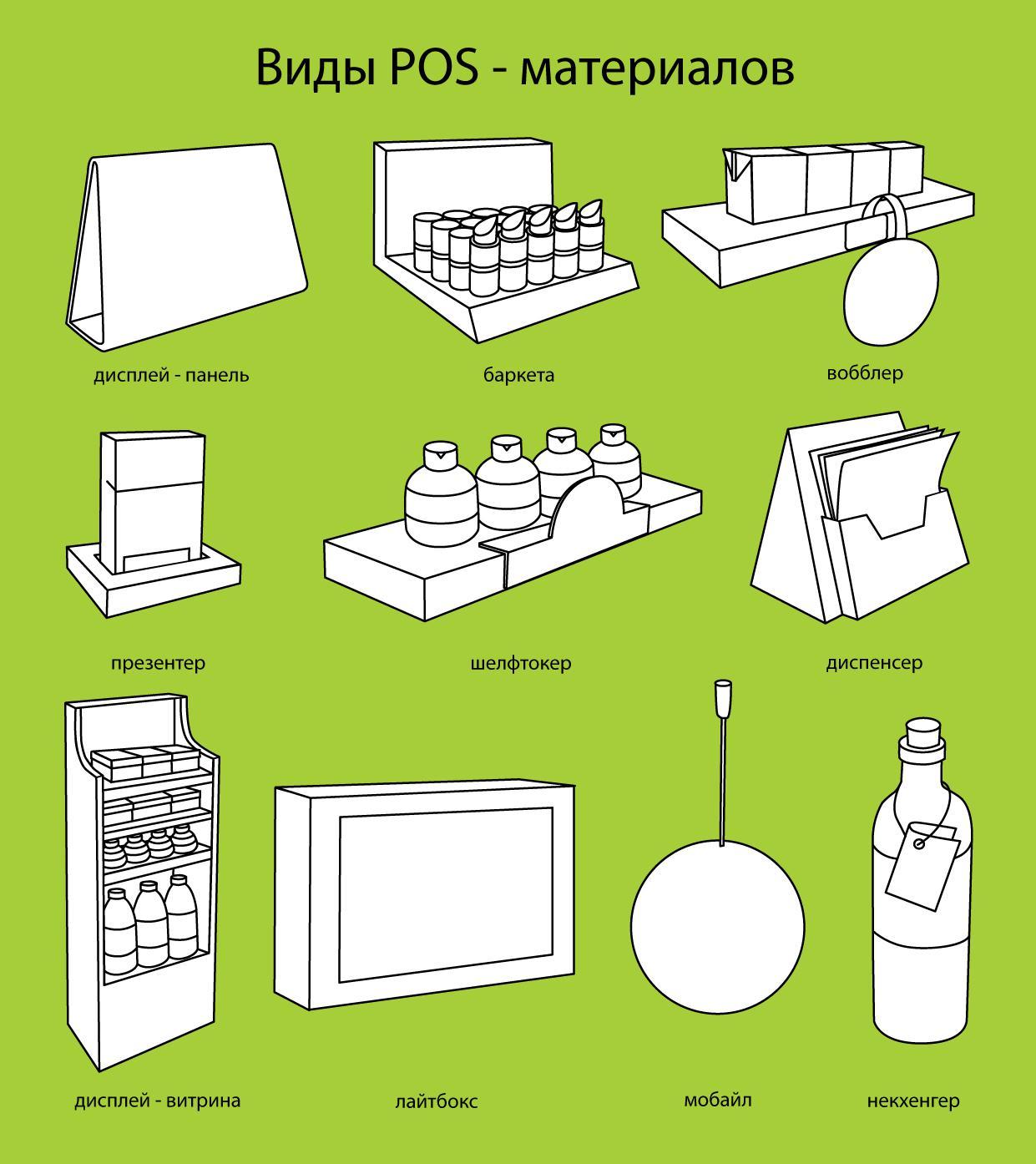 Изготовление POS материалов заказать