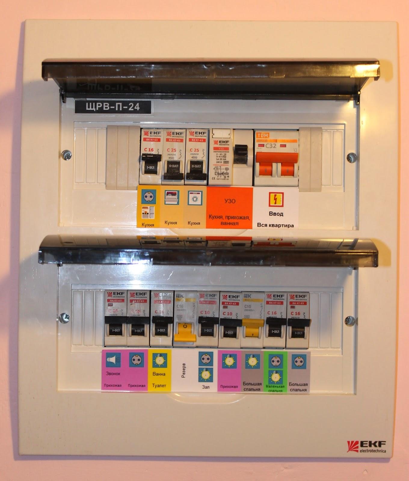 Печать наклеек для электрощита в Москве | фото 7