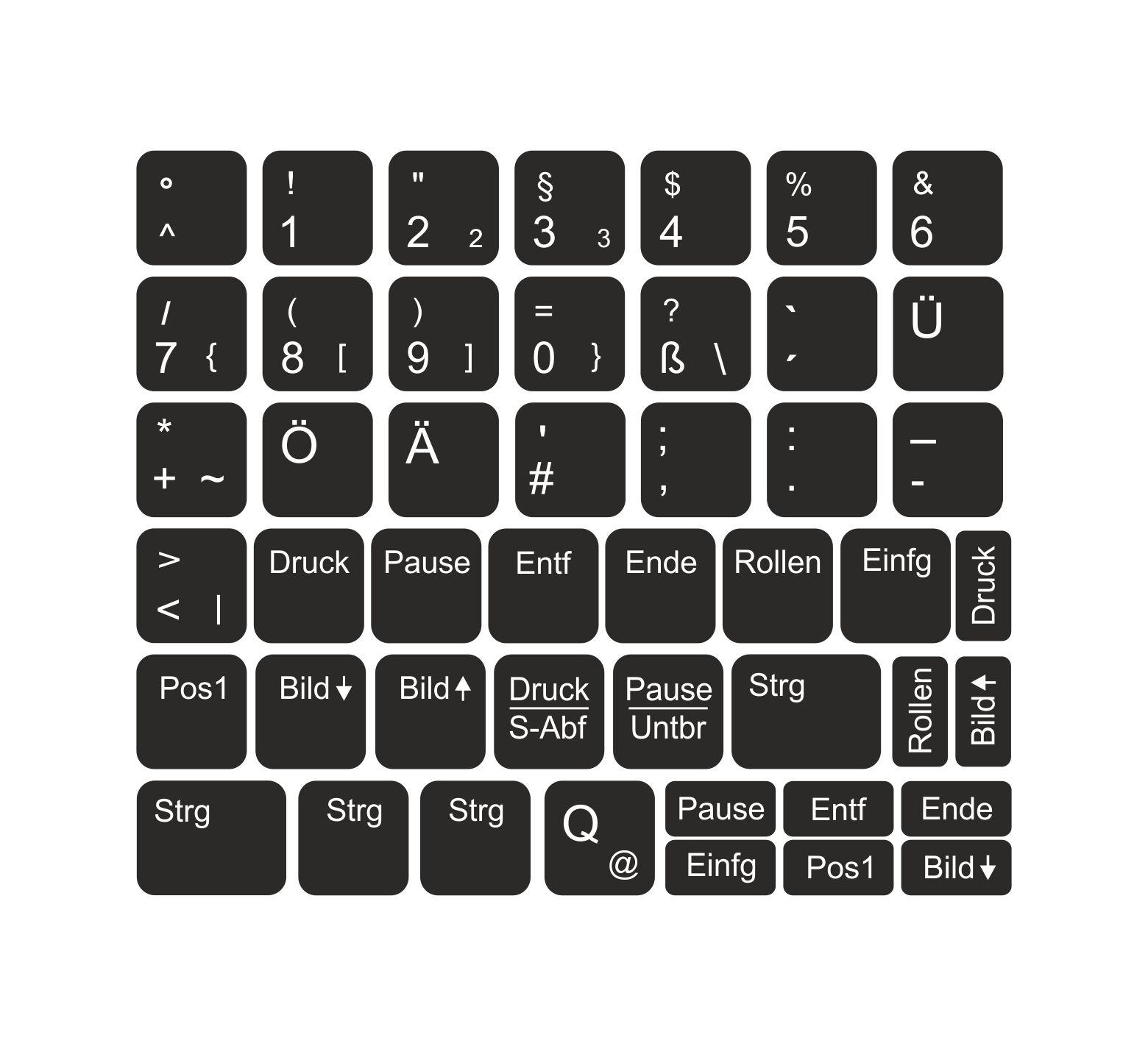 Печать наклеек на клавиатуру в Москве   фото 2